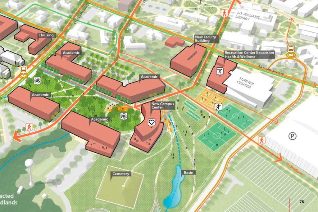 University of Mississippi 2017 Master Plan